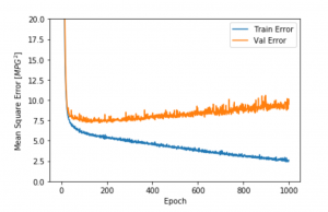 Nora Blodgett – 3D Fourier Ptychography Optimization